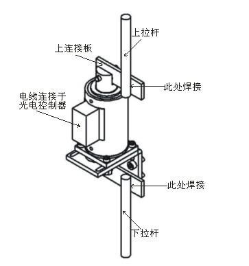 发射器和接收器的接线